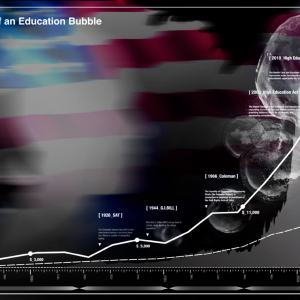 Creation of an Education Bubble