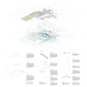Direct Urbanism: Three Scans