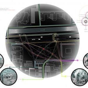social nodes