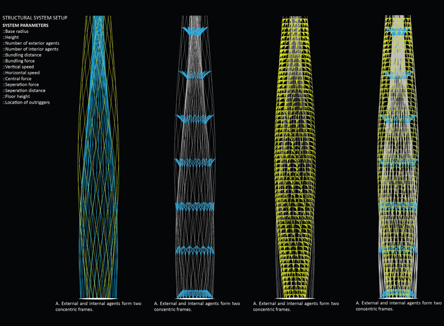 phd thesis in algorithms